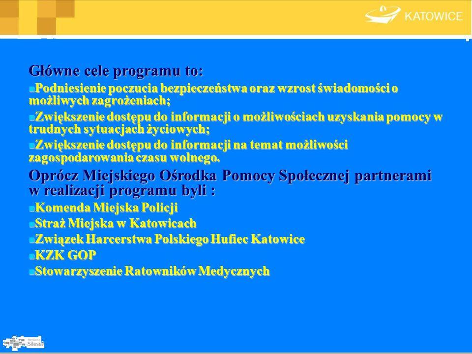 Główne cele programu to: