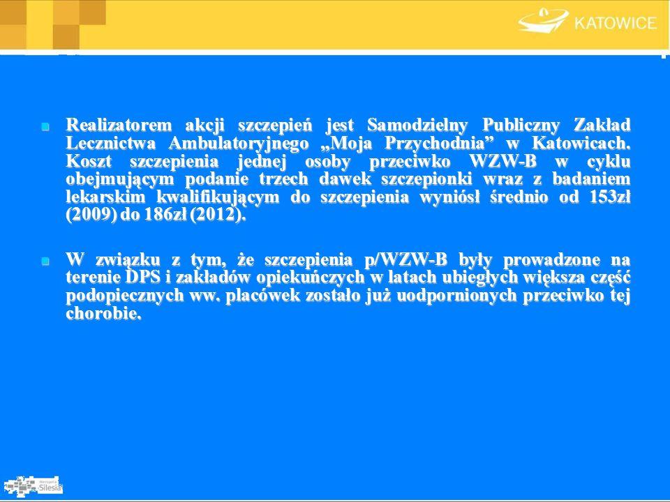 """Realizatorem akcji szczepień jest Samodzielny Publiczny Zakład Lecznictwa Ambulatoryjnego """"Moja Przychodnia w Katowicach. Koszt szczepienia jednej osoby przeciwko WZW-B w cyklu obejmującym podanie trzech dawek szczepionki wraz z badaniem lekarskim kwalifikującym do szczepienia wyniósł średnio od 153zł (2009) do 186zł (2012)."""