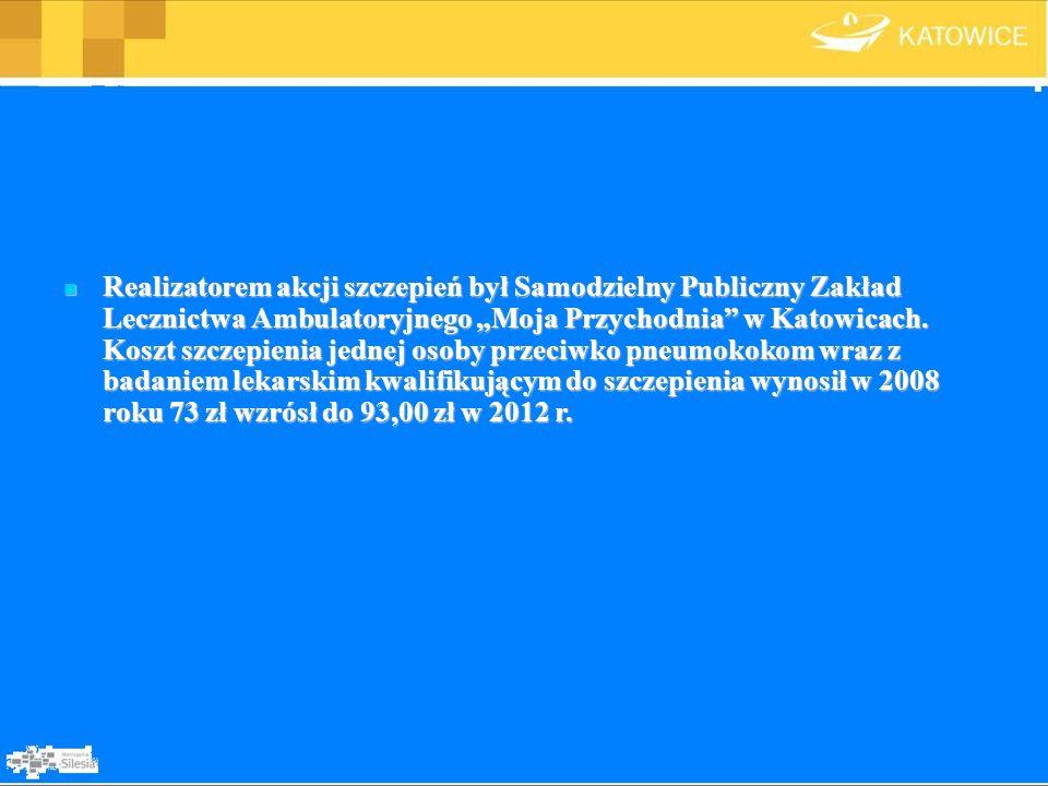 """Realizatorem akcji szczepień był Samodzielny Publiczny Zakład Lecznictwa Ambulatoryjnego """"Moja Przychodnia w Katowicach."""
