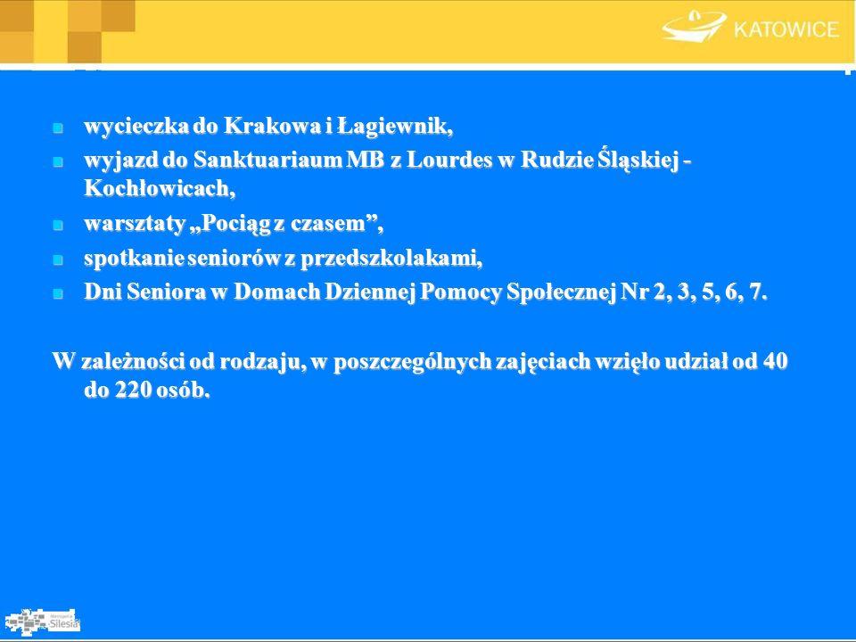 wycieczka do Krakowa i Łagiewnik,