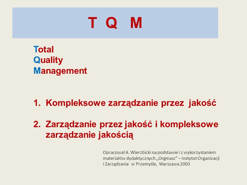 T Q M Total Quality Management 1. Kompleksowe zarządzanie przez jakość