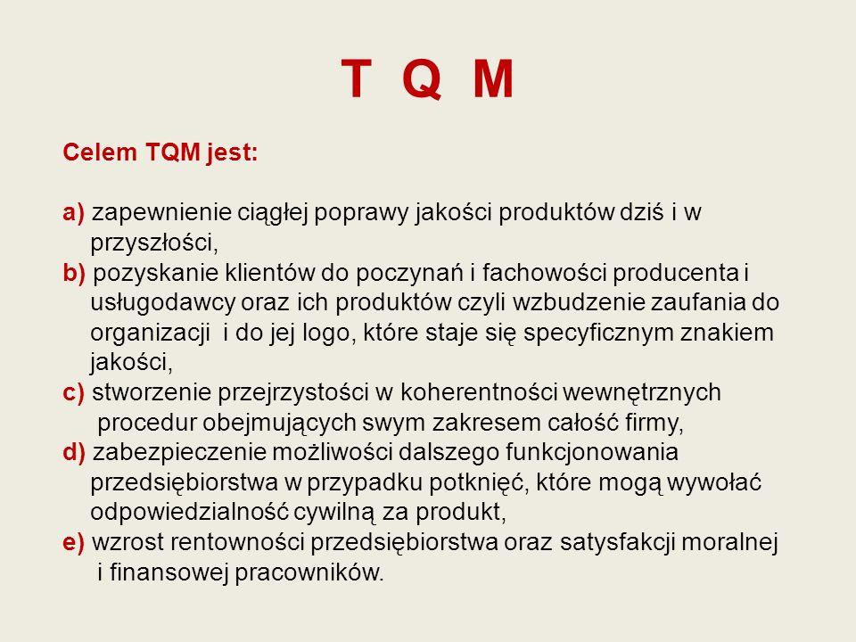 T Q M Celem TQM jest: a) zapewnienie ciągłej poprawy jakości produktów dziś i w.