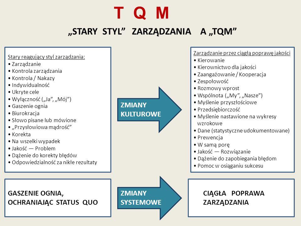 """T Q M """"STARY STYL ZARZĄDZANIA A """"TQM ZMIANY KULTUROWE"""