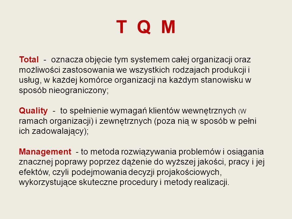 T Q M