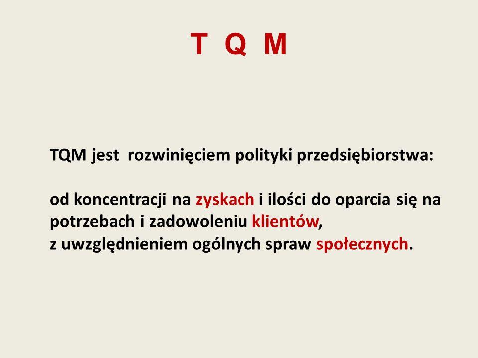 T Q M TQM jest rozwinięciem polityki przedsiębiorstwa: