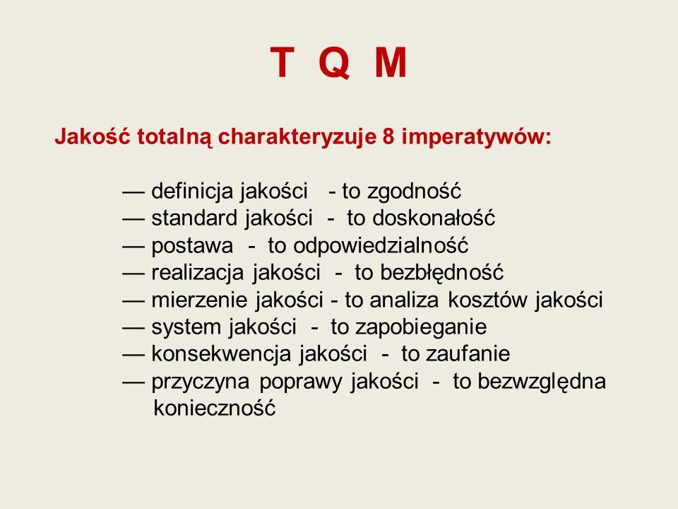T Q M Jakość totalną charakteryzuje 8 imperatywów: