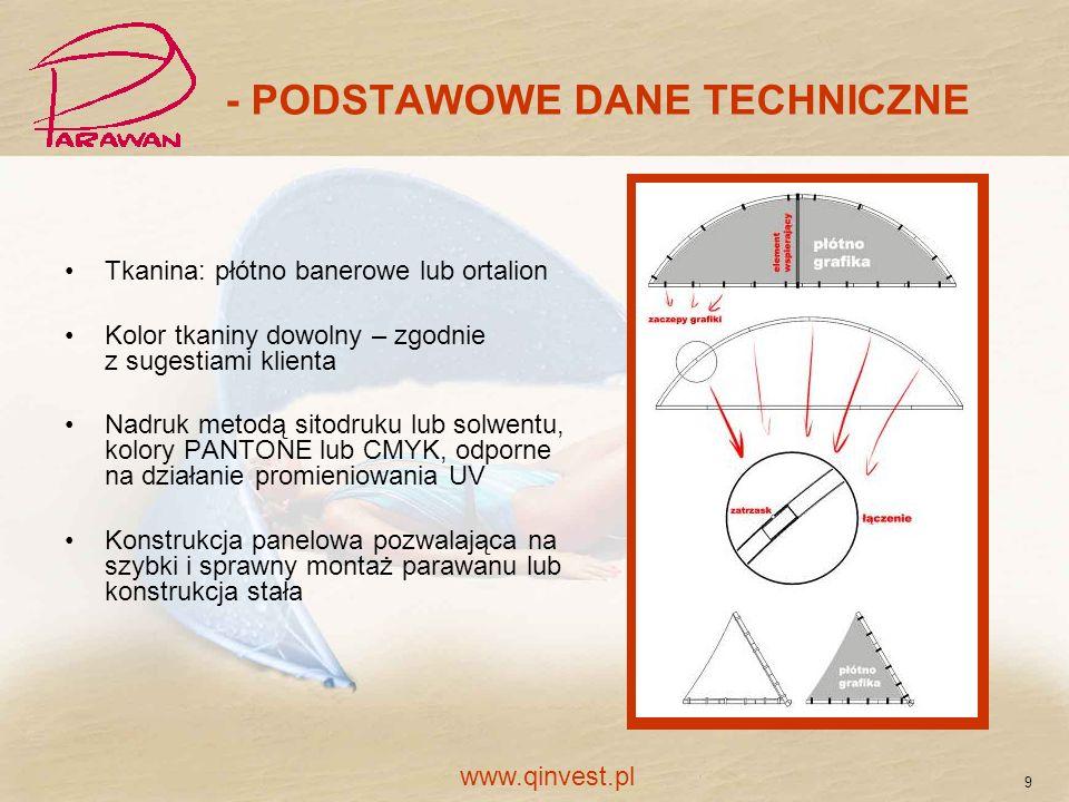 - PODSTAWOWE DANE TECHNICZNE