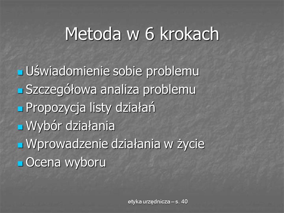 Metoda w 6 krokach Uświadomienie sobie problemu