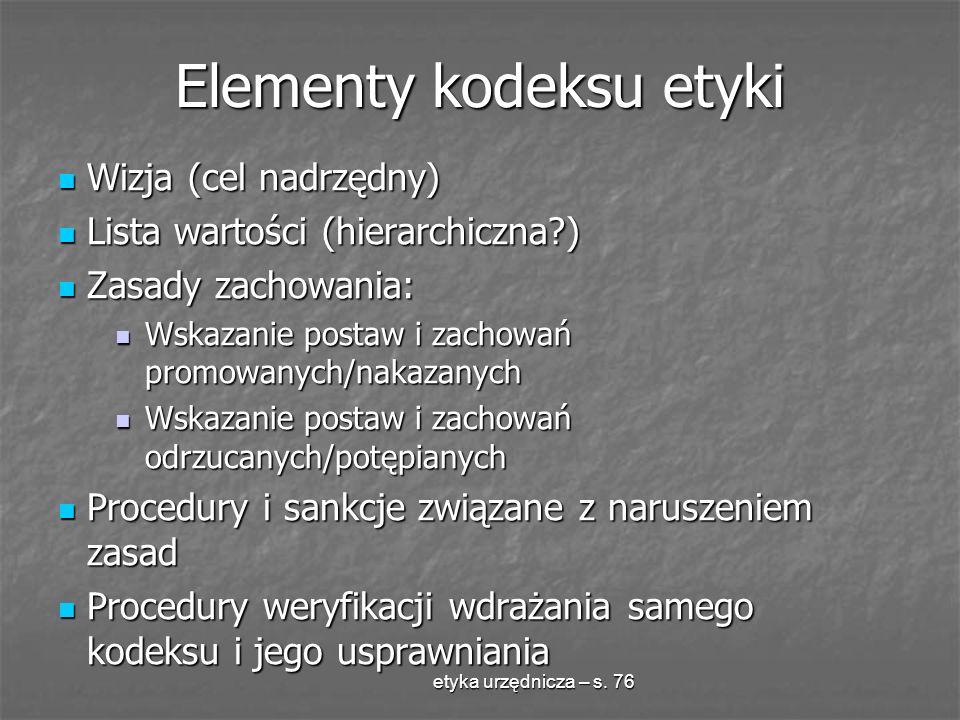 Elementy kodeksu etyki