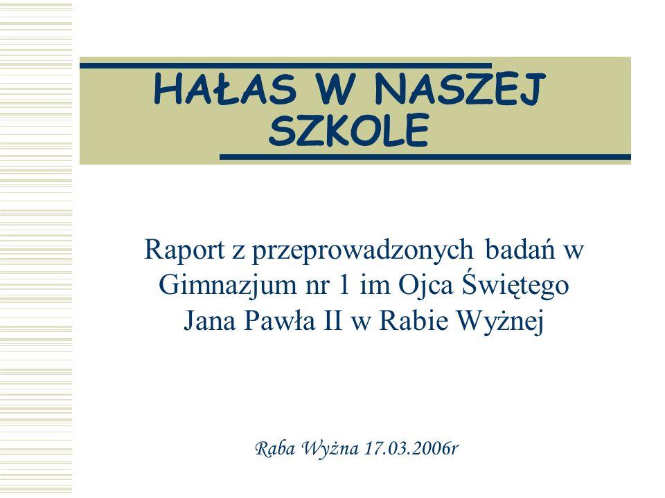 HAŁAS W NASZEJ SZKOLERaport z przeprowadzonych badań w Gimnazjum nr 1 im Ojca Świętego Jana Pawła II w Rabie Wyżnej.