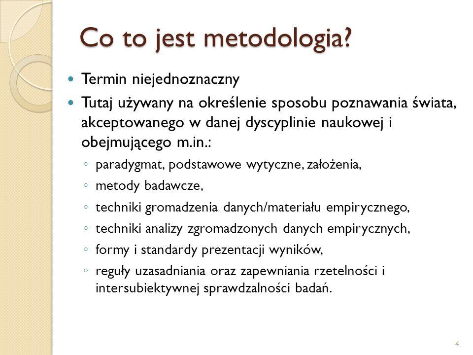 Co to jest metodologia Termin niejednoznaczny
