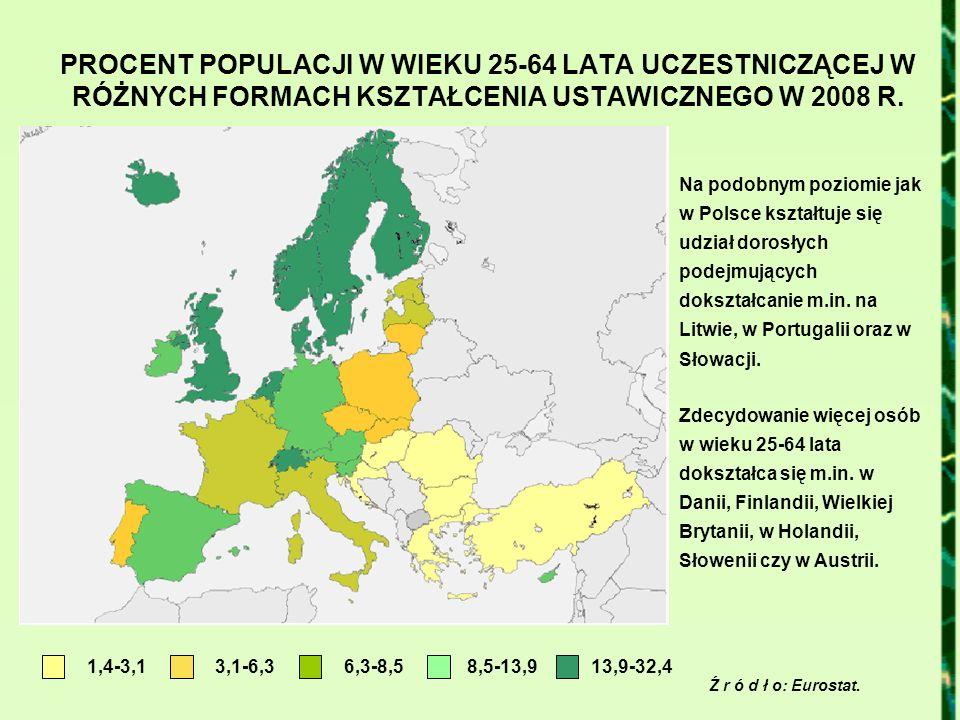 PROCENT POPULACJI W WIEKU 25-64 LATA UCZESTNICZĄCEJ W RÓŻNYCH FORMACH KSZTAŁCENIA USTAWICZNEGO W 2008 R.