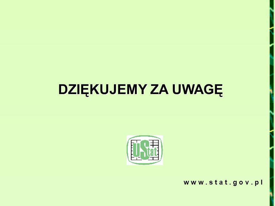 DZIĘKUJEMY ZA UWAGĘ w w w . s t a t . g o v . p l