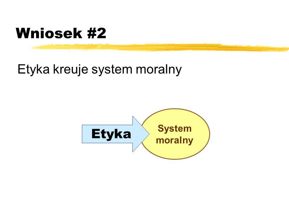 Wniosek #2 Etyka kreuje system moralny Etyka System moralny