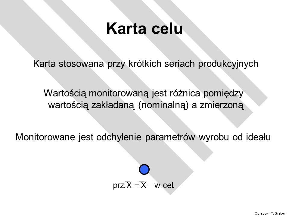 Karta celu Karta stosowana przy krótkich seriach produkcyjnych