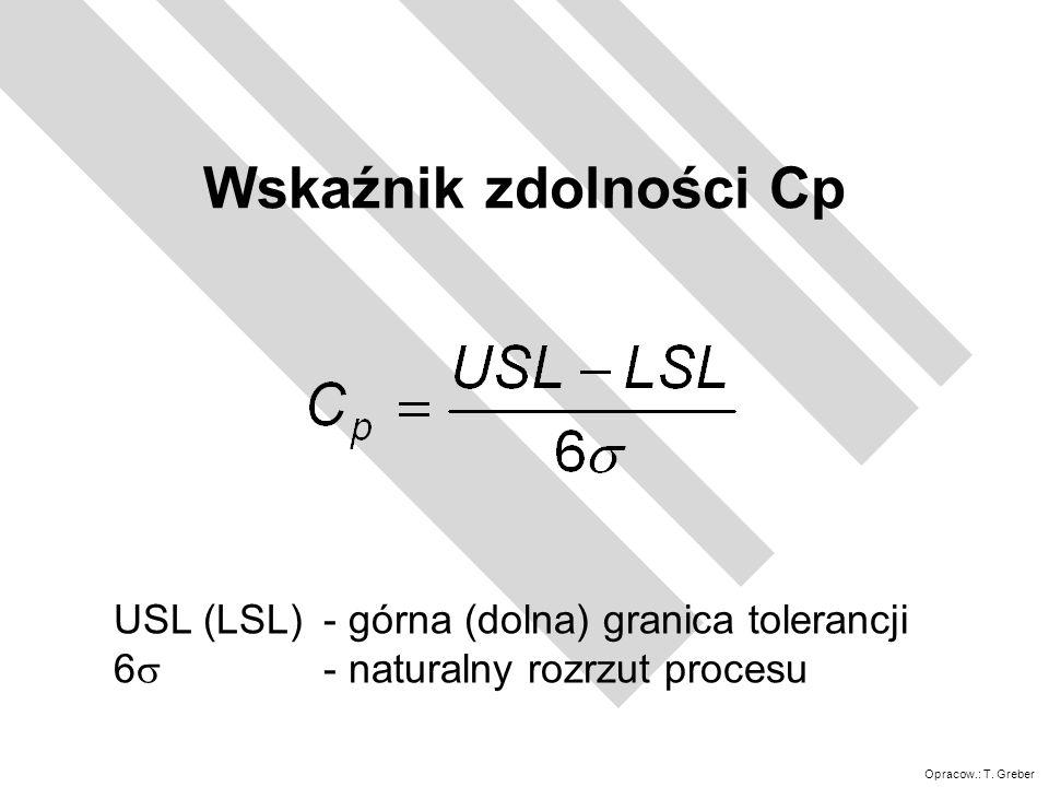 Wskaźnik zdolności Cp USL (LSL) - górna (dolna) granica tolerancji 6s - naturalny rozrzut procesu