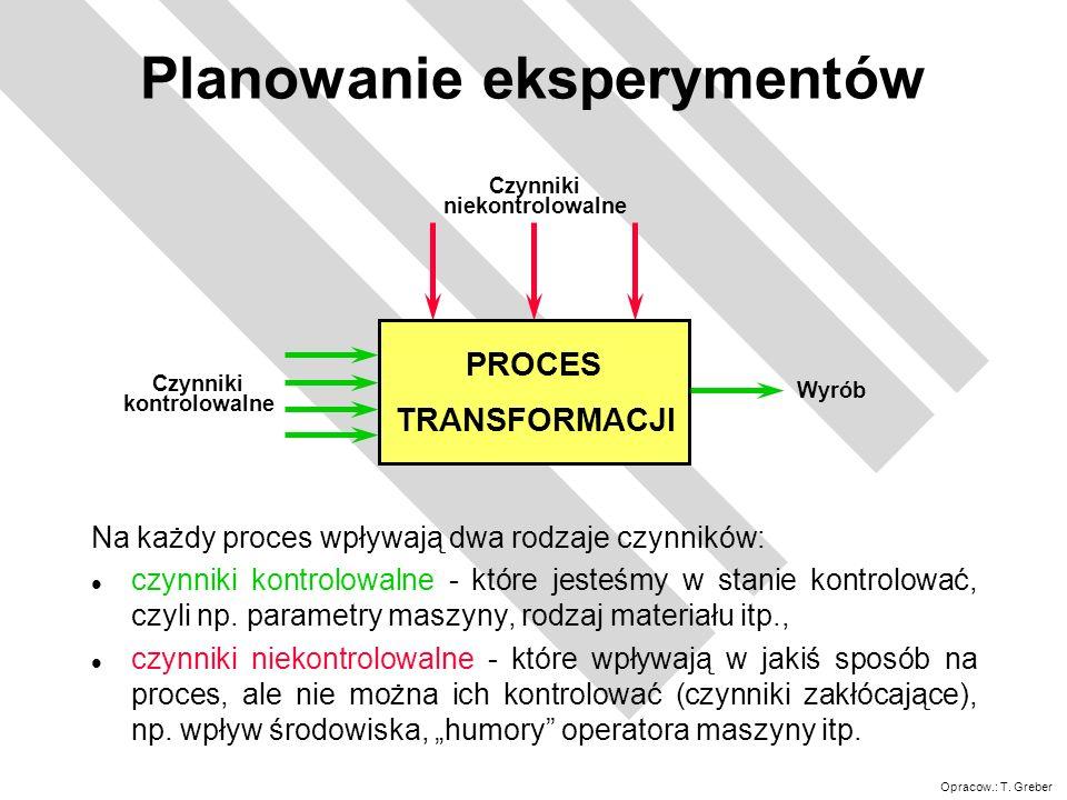 Planowanie eksperymentów