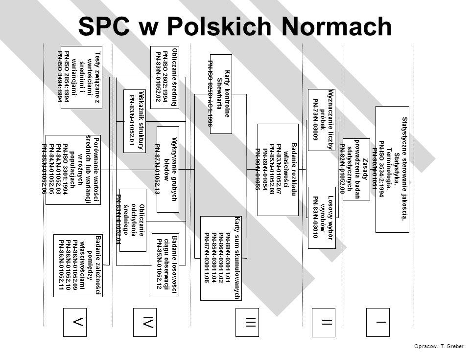 SPC w Polskich Normach V IV III II I