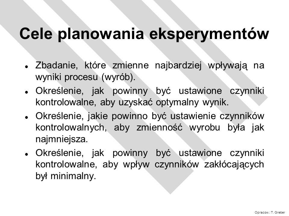 Cele planowania eksperymentów