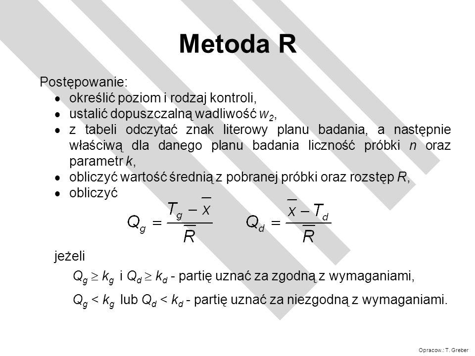 Metoda R Postępowanie: określić poziom i rodzaj kontroli,