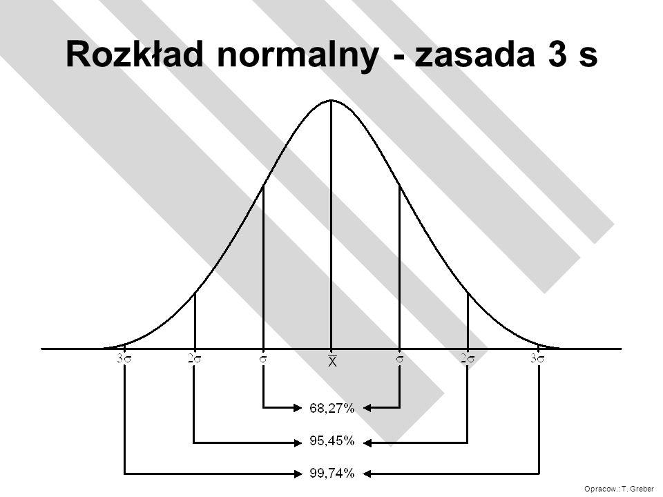 Rozkład normalny - zasada 3 s