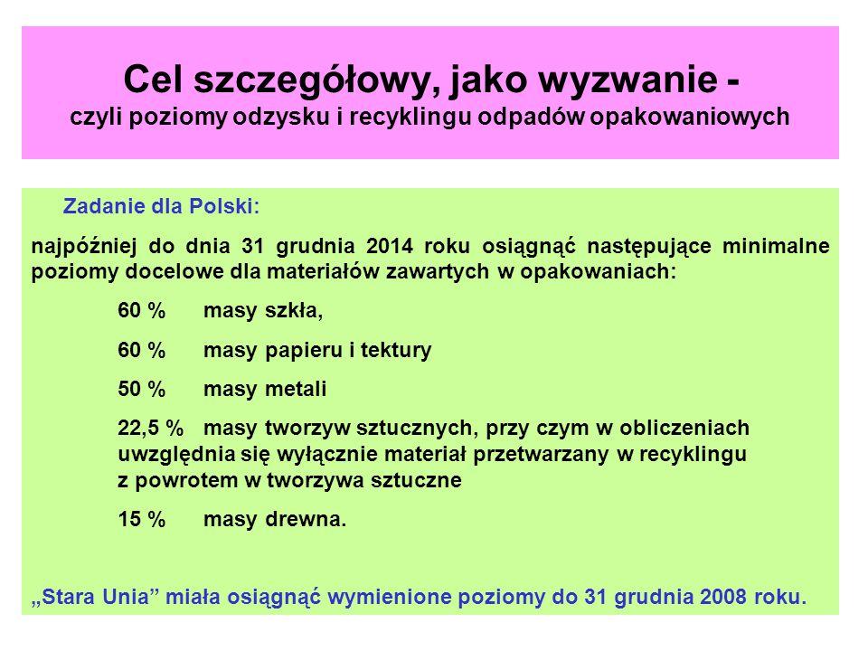 Cel szczegółowy, jako wyzwanie - czyli poziomy odzysku i recyklingu odpadów opakowaniowych