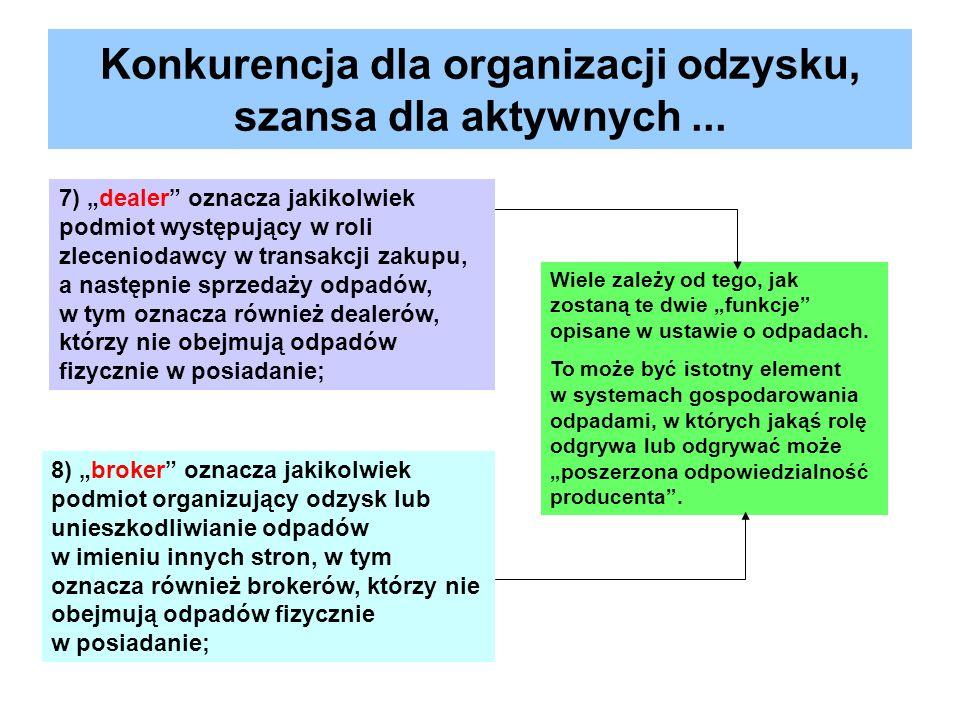 Konkurencja dla organizacji odzysku, szansa dla aktywnych ...