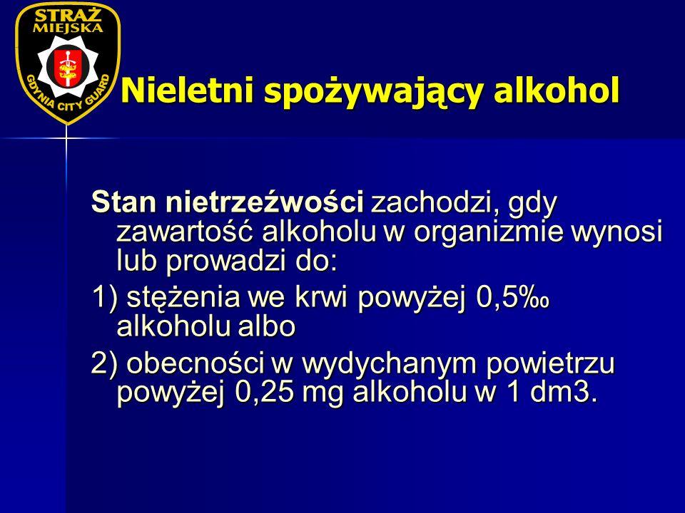 Nieletni spożywający alkohol