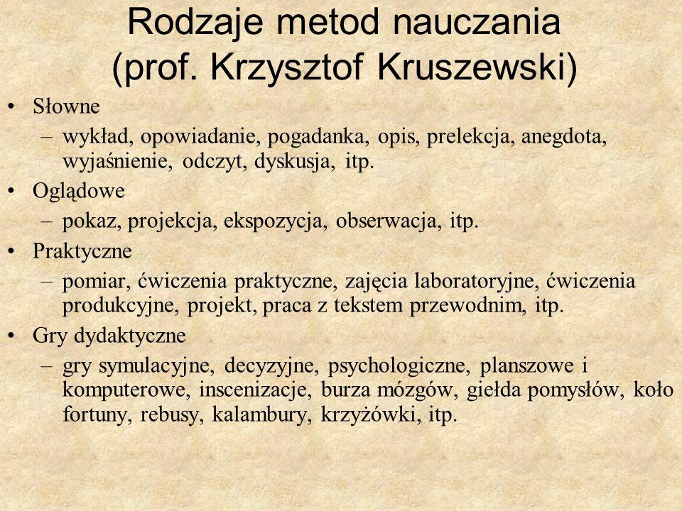 Rodzaje metod nauczania (prof. Krzysztof Kruszewski)