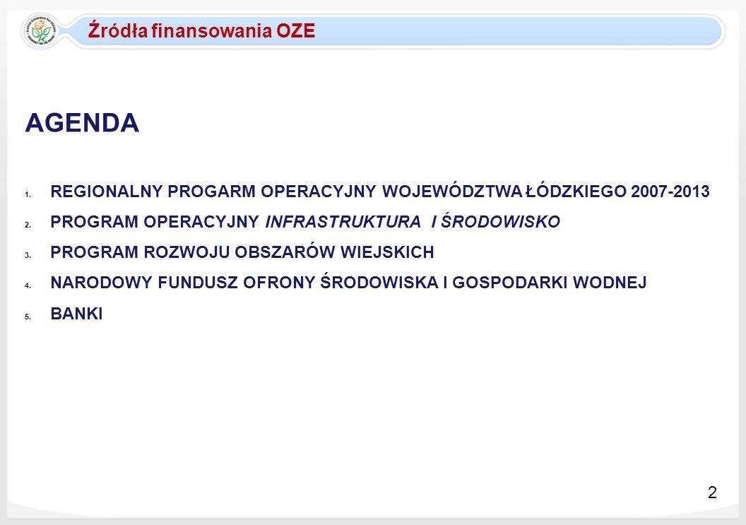 AGENDA Źródła finansowania OZE