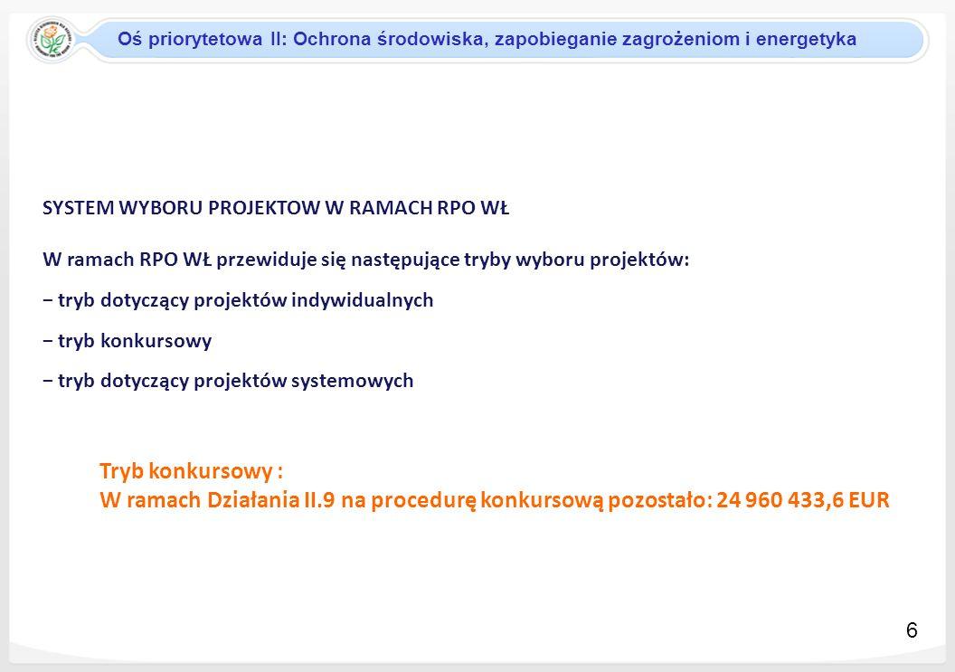 Oś priorytetowa II: Ochrona środowiska, zapobieganie zagrożeniom i energetyka