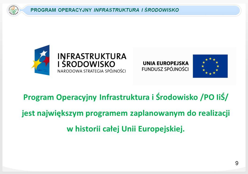 w historii całej Unii Europejskiej.