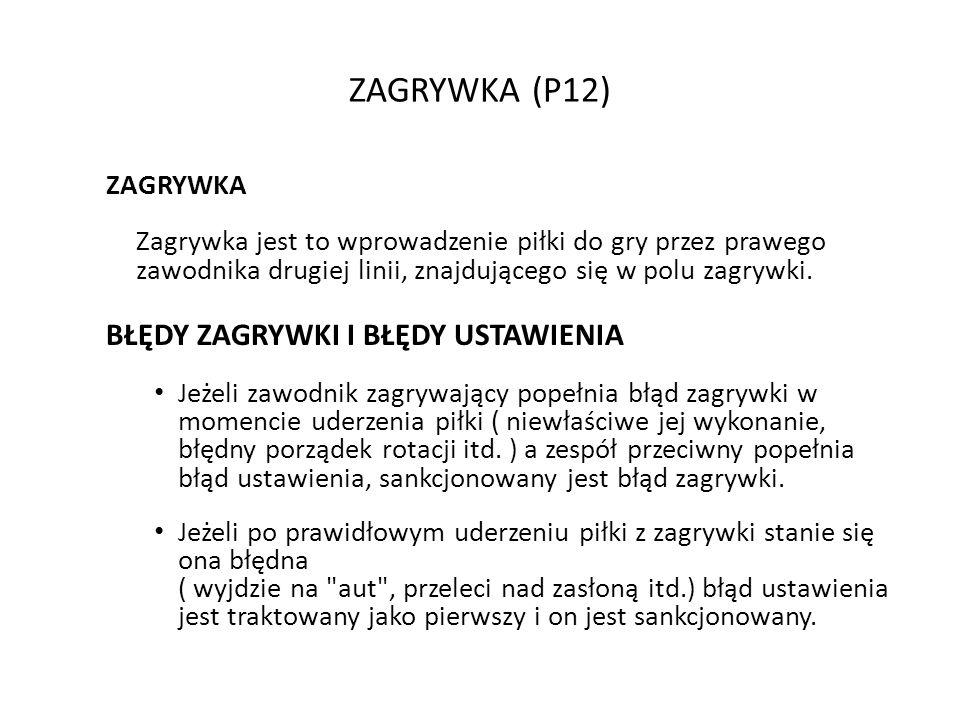 ZAGRYWKA (P12) BŁĘDY ZAGRYWKI I BŁĘDY USTAWIENIA
