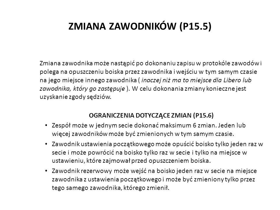 OGRANICZENIA DOTYCZĄCE ZMIAN (P15.6)