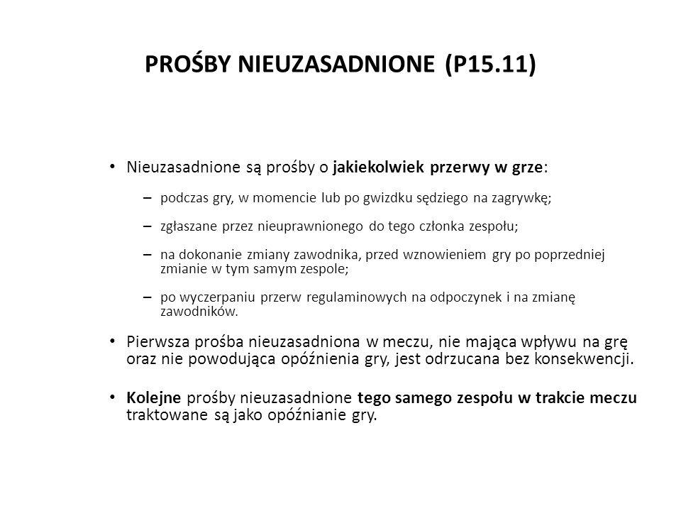 PROŚBY NIEUZASADNIONE (P15.11)