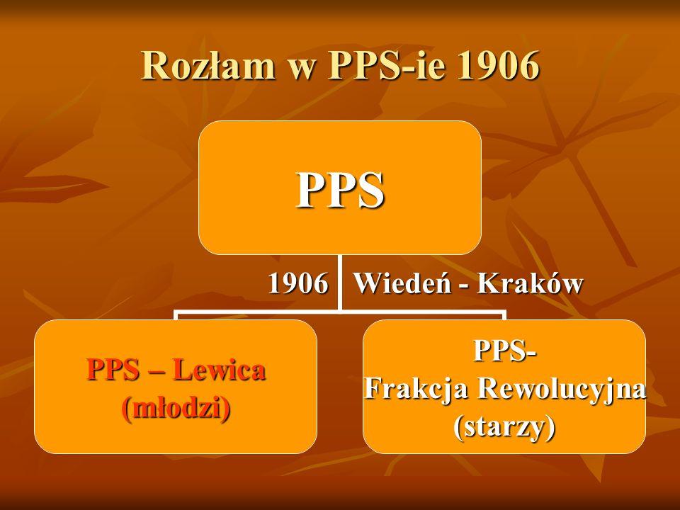 Rozłam w PPS-ie 1906 1906 Wiedeń - Kraków