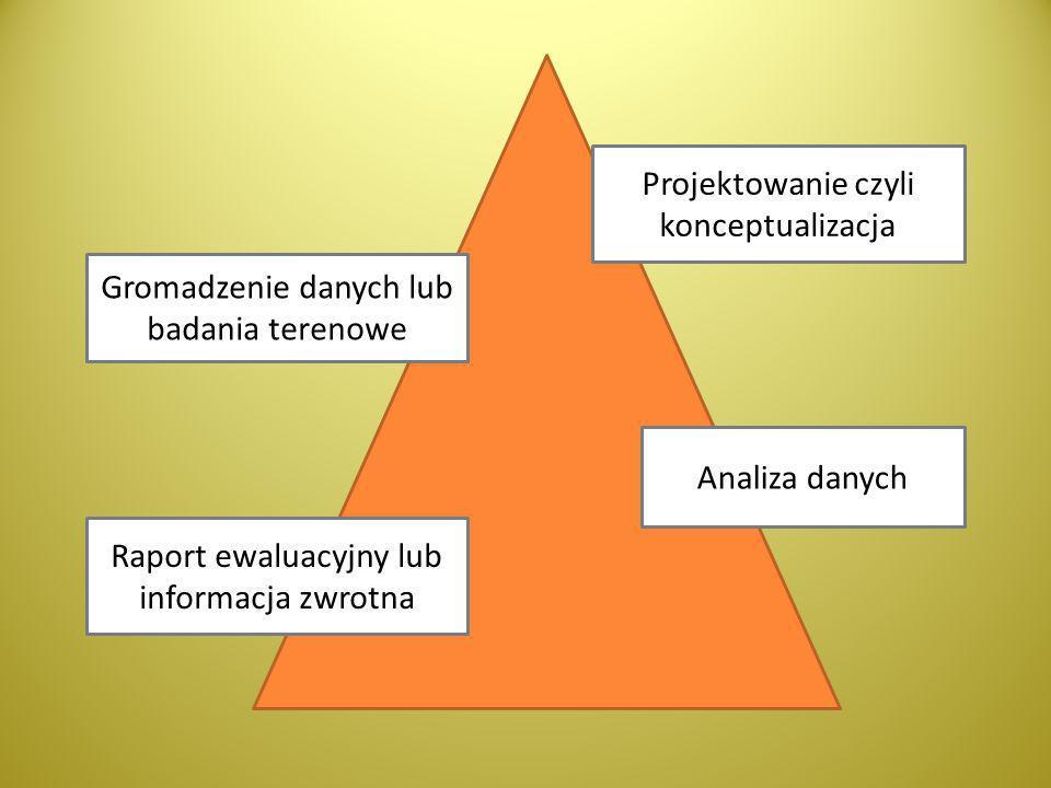 Projektowanie czyli konceptualizacja