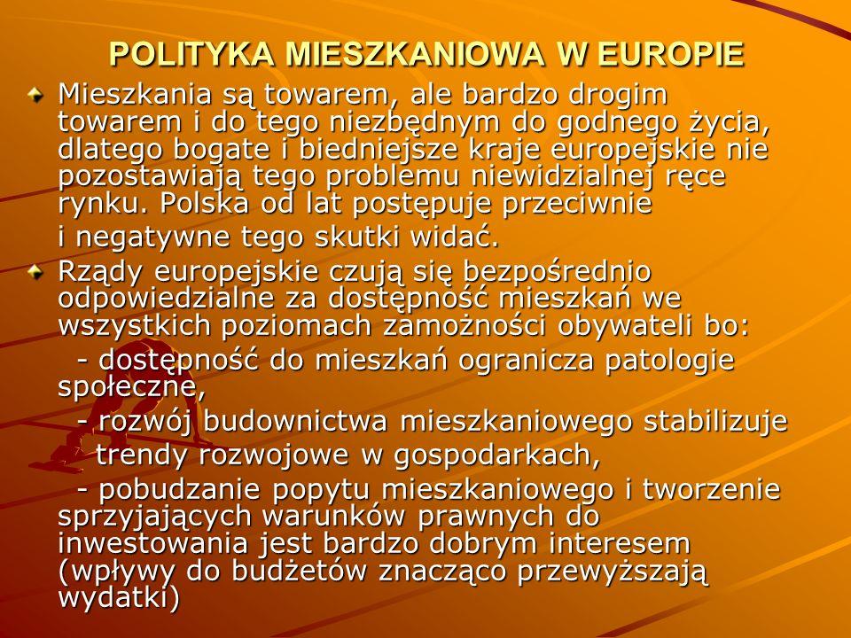 POLITYKA MIESZKANIOWA W EUROPIE