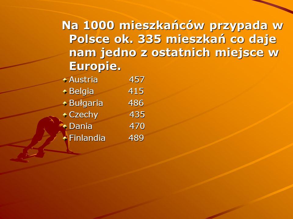 Na 1000 mieszkańców przypada w Polsce ok