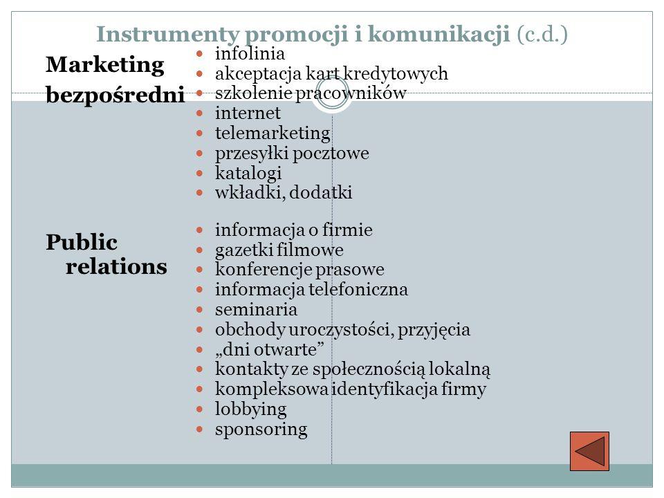 Instrumenty promocji i komunikacji (c.d.)