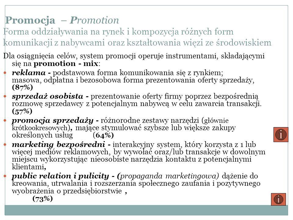 Promocja – Promotion Forma oddziaływania na rynek i kompozycja różnych form komunikacji z nabywcami oraz kształtowania więzi ze środowiskiem