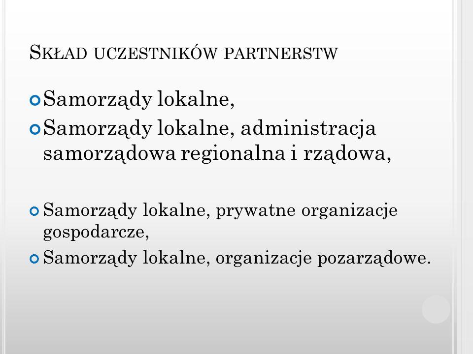Skład uczestników partnerstw