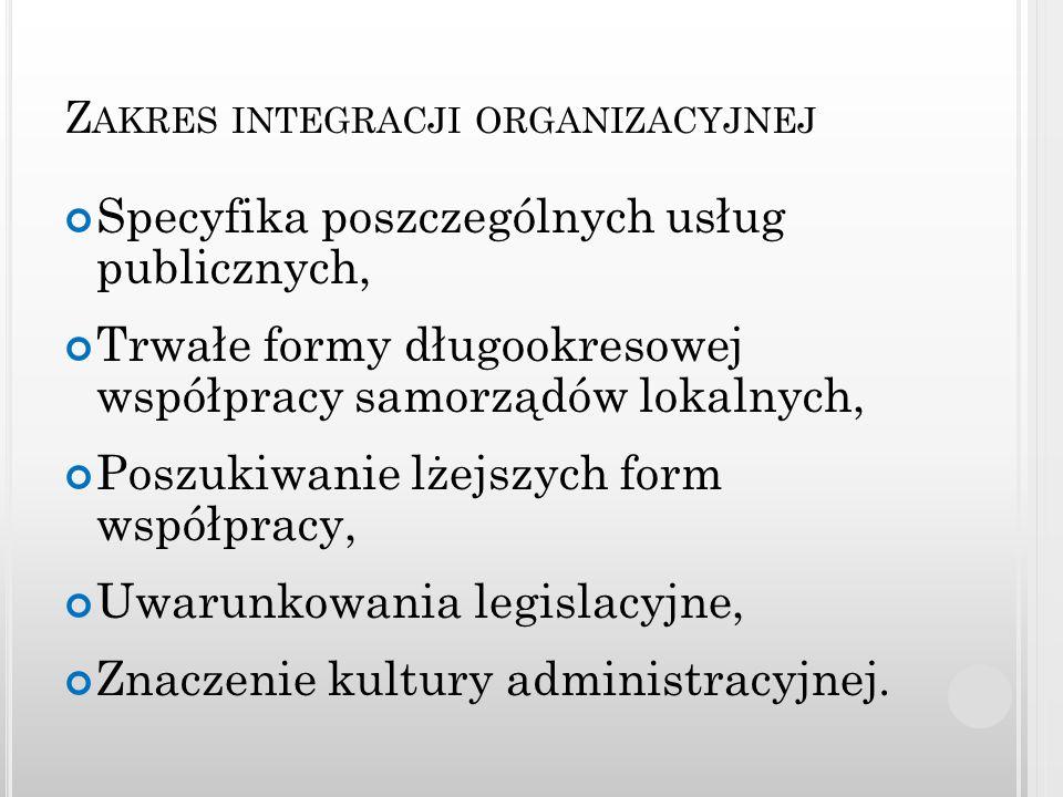 Zakres integracji organizacyjnej