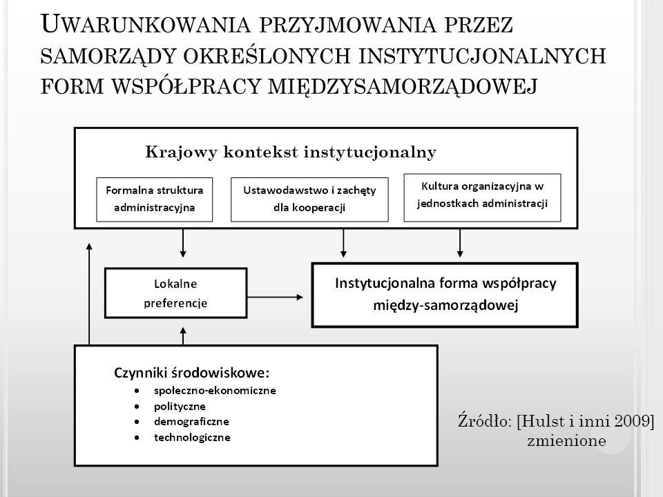 Uwarunkowania przyjmowania przez samorządy określonych instytucjonalnych form współpracy międzysamorządowej