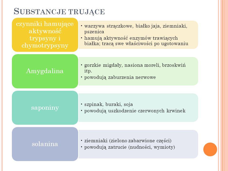 czynniki hamujące aktywność trypsyny i chymotrypsyny