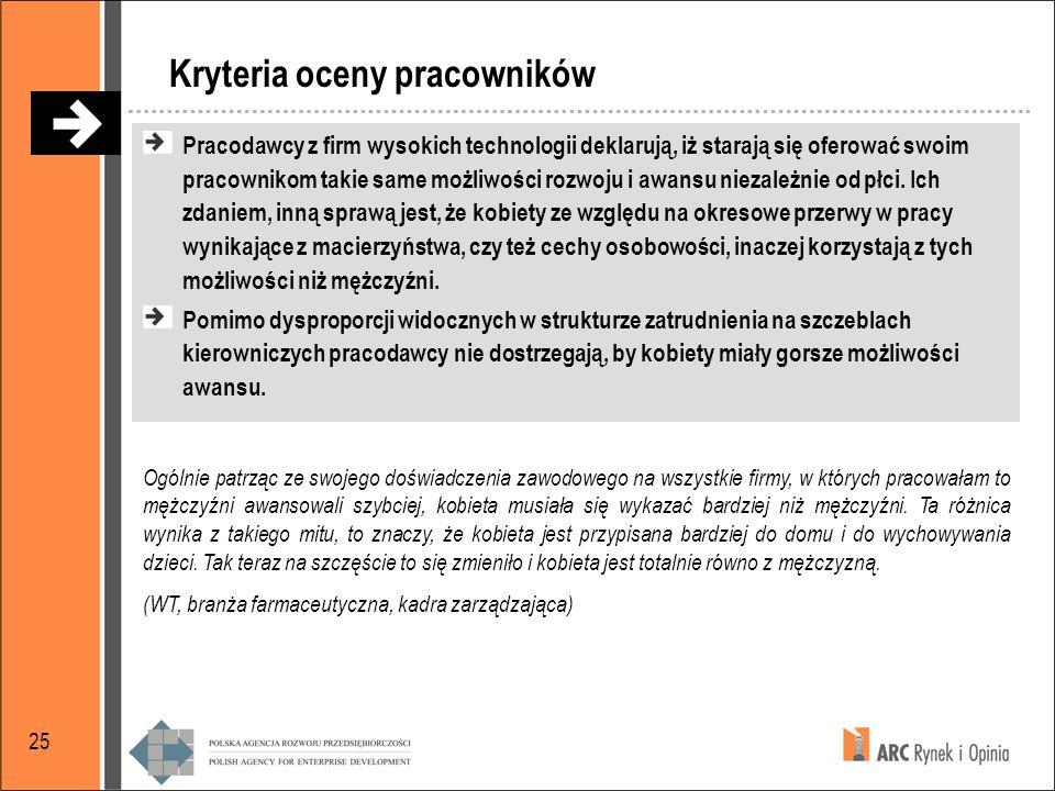 Kryteria oceny pracowników
