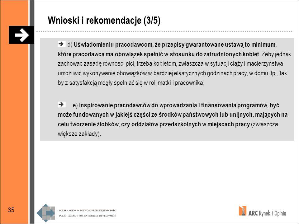 Wnioski i rekomendacje (3/5)