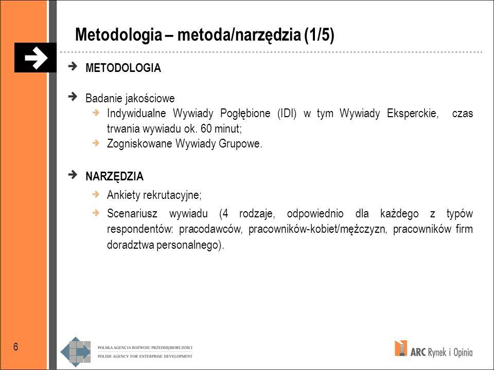 Metodologia – metoda/narzędzia (1/5)