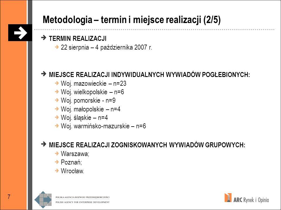 Metodologia – termin i miejsce realizacji (2/5)