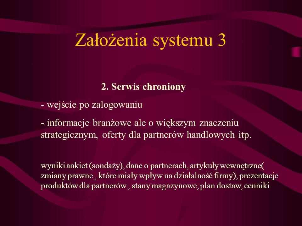 Założenia systemu 3 2. Serwis chroniony - wejście po zalogowaniu